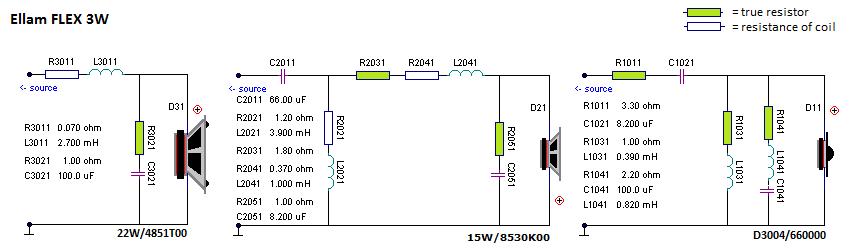 EllamFLEX-3W-crossover.png