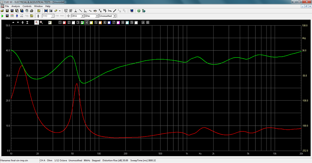 Above the final system impedance. Even smoother than the original.