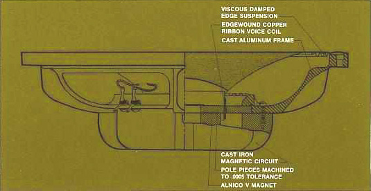 wiring diagram jbl 4312 jbl speakers jbl 4412a review. Black Bedroom Furniture Sets. Home Design Ideas