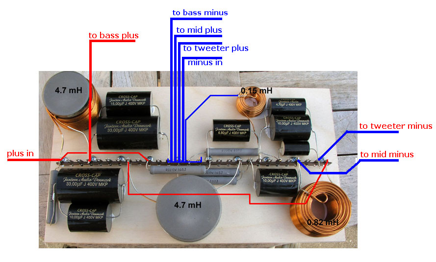 wiring a speaker crossover wiring solutions rh rausco com 3 way speaker crossover wiring diagram 3 way speaker crossover wiring diagram
