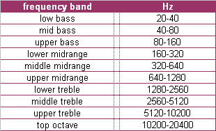 frequency-bands.jpg