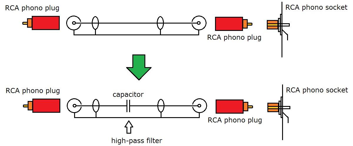 high-pass-filter